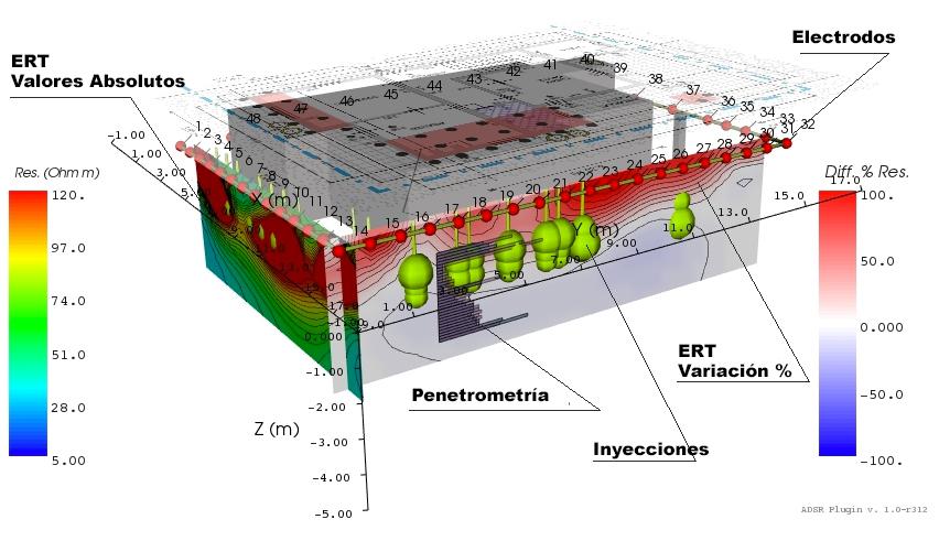geosec_tomografia_ert_es
